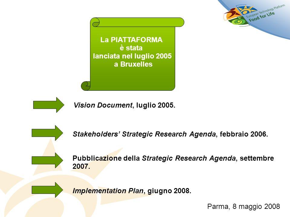 La PIATTAFORMA è stata lanciata nel luglio 2005 a Bruxelles Stakeholders Strategic Research Agenda, febbraio 2006.