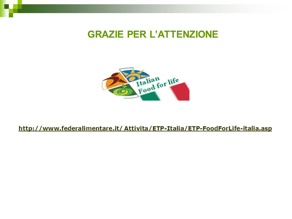 GRAZIE PER LATTENZIONE http://www.federalimentare.it/ Attivita/ETP-Italia/ETP-FoodForLife-italia.asp
