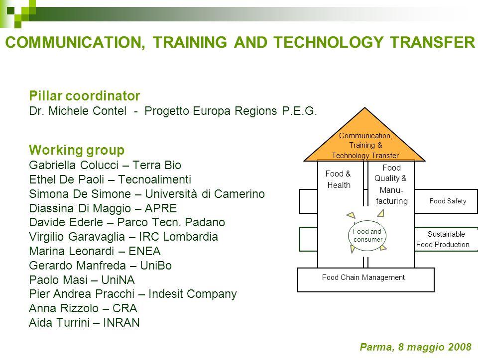 7° PILLAR - COMUNICAZIONE, FORMAZIONE E TRASFERIMENTO TECNOLOGICO Goal 1.