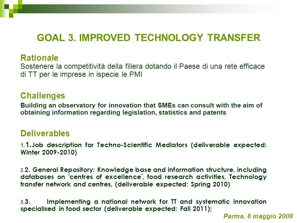 GOAL 3. IMPROVED TECHNOLOGY TRANSFER Rationale Sostenere la competitività della filiera dotando il Paese di una rete efficace di TT per le imprese in