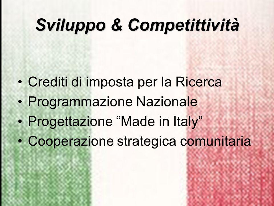 Crediti di imposta per la Ricerca Programmazione Nazionale Progettazione Made in Italy Cooperazione strategica comunitaria Sviluppo & Competittività