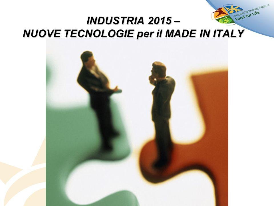 INDUSTRIA 2015 – NUOVE TECNOLOGIE per il MADE IN ITALY