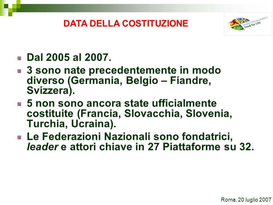 Dal 2005 al 2007.