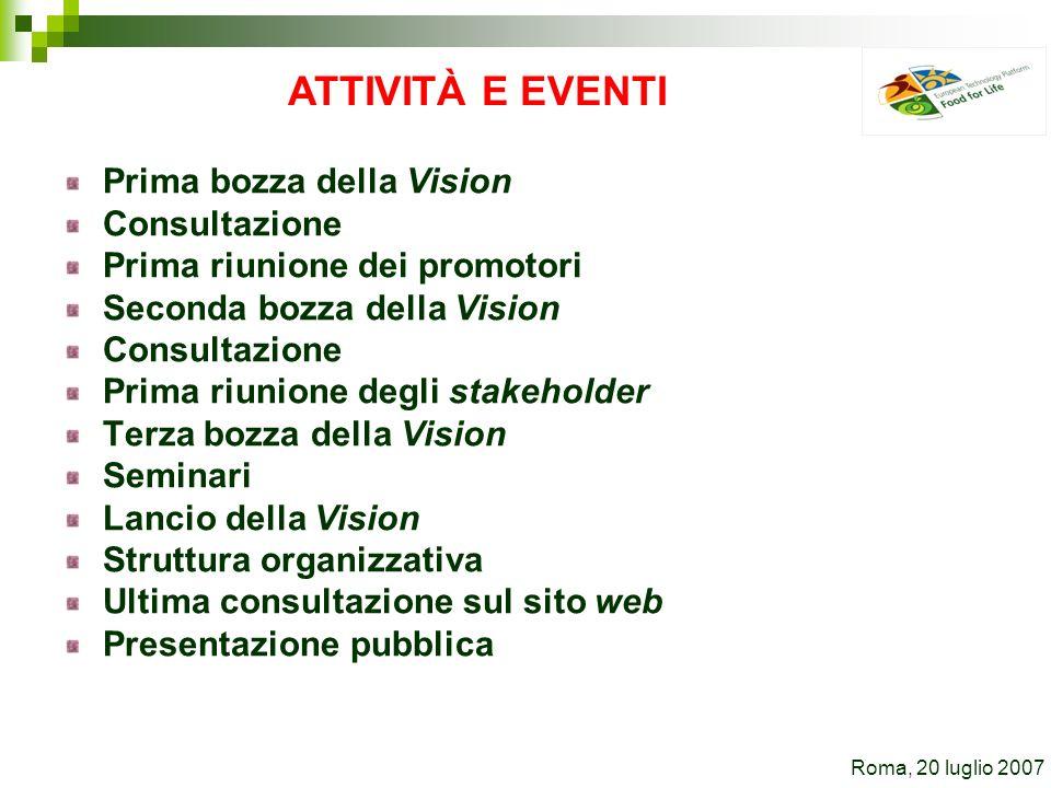 ATTIVITÀ E EVENTI Prima bozza della Vision Consultazione Prima riunione dei promotori Seconda bozza della Vision Consultazione Prima riunione degli st
