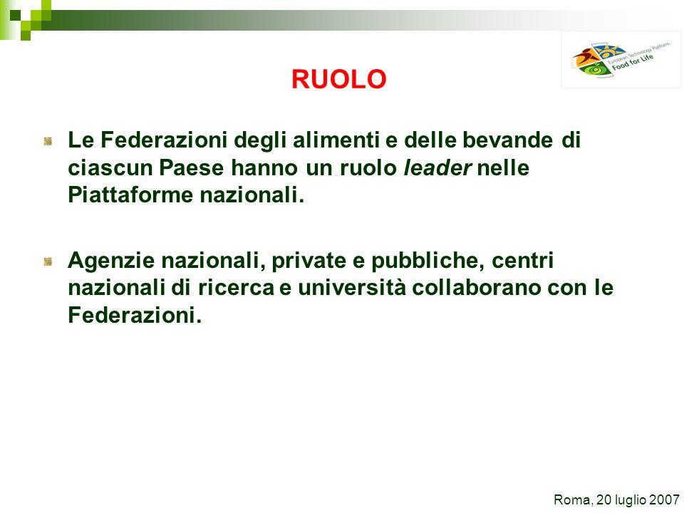 RUOLO Le Federazioni degli alimenti e delle bevande di ciascun Paese hanno un ruolo leader nelle Piattaforme nazionali. Agenzie nazionali, private e p