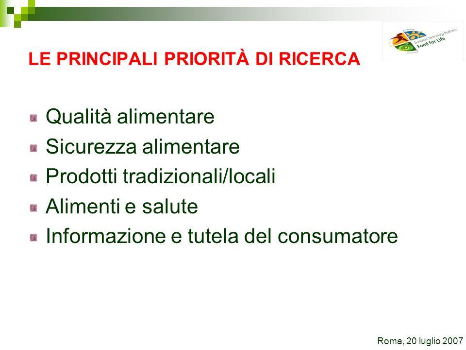 LE PRINCIPALI PRIORITÀ DI RICERCA Qualità alimentare Sicurezza alimentare Prodotti tradizionali/locali Alimenti e salute Informazione e tutela del con