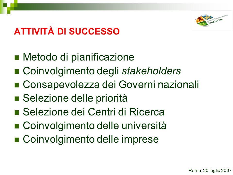 ATTIVITÀ DI SUCCESSO Metodo di pianificazione Coinvolgimento degli stakeholders Consapevolezza dei Governi nazionali Selezione delle priorità Selezion