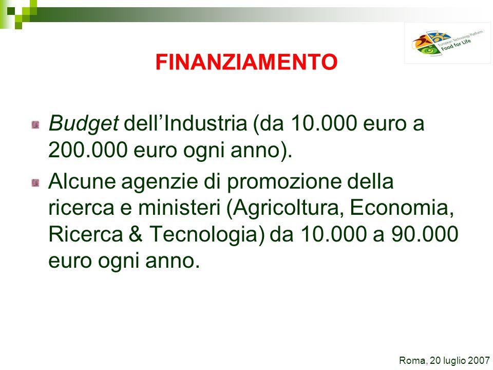 FINANZIAMENTO Budget dellIndustria (da 10.000 euro a 200.000 euro ogni anno). Alcune agenzie di promozione della ricerca e ministeri (Agricoltura, Eco