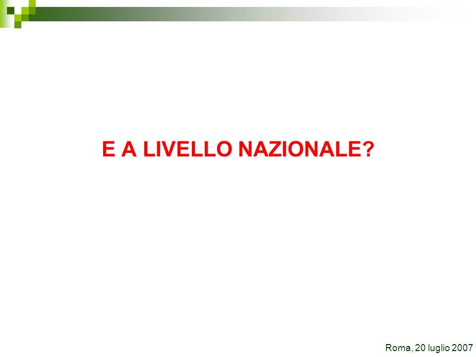 E A LIVELLO NAZIONALE? Roma, 20 luglio 2007