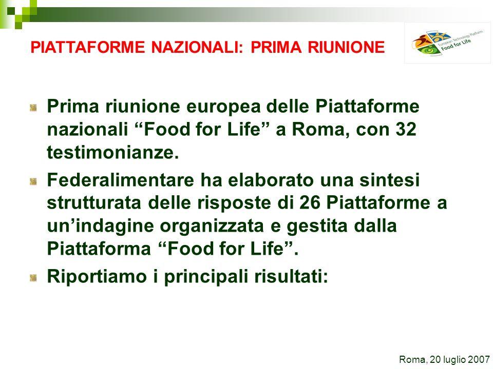 Prima riunione europea delle Piattaforme nazionali Food for Life a Roma, con 32 testimonianze. Federalimentare ha elaborato una sintesi strutturata de