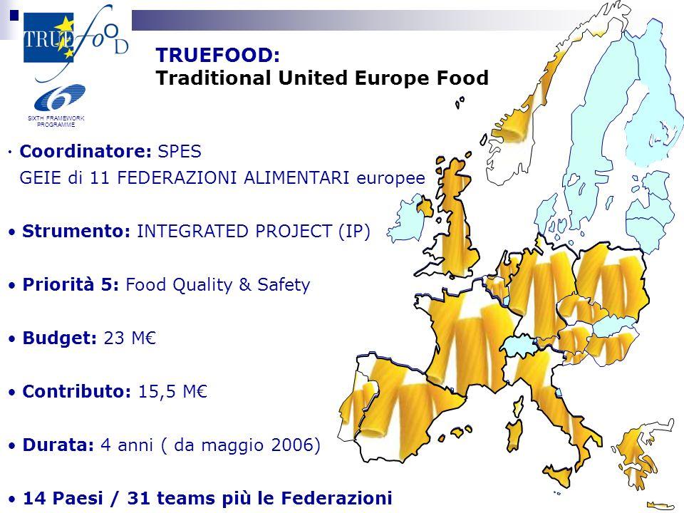 TRUEFOOD: Traditional United Europe Food Coordinatore: SPES GEIE di 11 FEDERAZIONI ALIMENTARI europee Strumento: INTEGRATED PROJECT (IP) Priorità 5: Food Quality & Safety Budget: 23 M Contributo: 15,5 M Durata: 4 anni ( da maggio 2006) 14 Paesi / 31 teams più le Federazioni SIXTH FRAMEWORK PROGRAMME