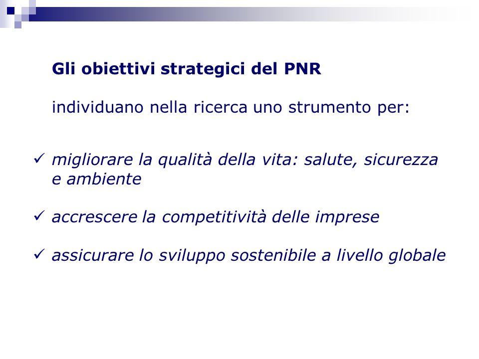 Gli obiettivi strategici del PNR individuano nella ricerca uno strumento per: migliorare la qualità della vita: salute, sicurezza e ambiente accrescere la competitività delle imprese assicurare lo sviluppo sostenibile a livello globale