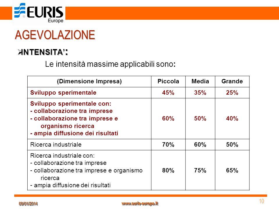 09/01/201409/01/2014 10 www.euris-europe.it AGEVOLAZIONE INTENSITA : INTENSITA : Le intensità massime applicabili sono: (Dimensione Impresa)PiccolaMed
