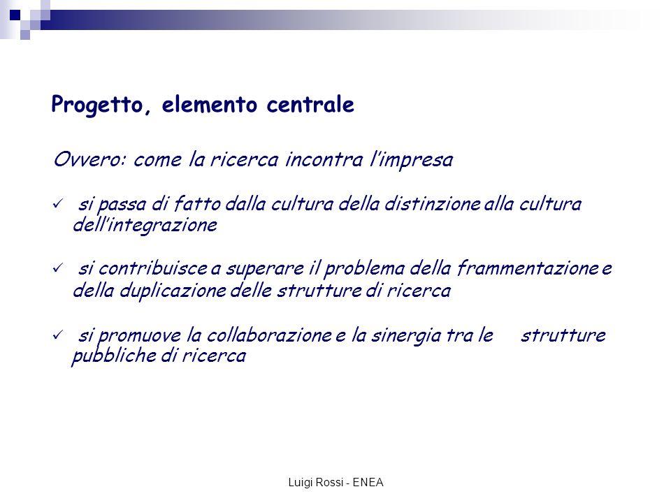Luigi Rossi - ENEA Progetto, elemento centrale Ovvero: come la ricerca incontra limpresa si passa di fatto dalla cultura della distinzione alla cultura dellintegrazione si contribuisce a superare il problema della frammentazione e della duplicazione delle strutture di ricerca si promuove la collaborazione e la sinergia tra le strutture pubbliche di ricerca