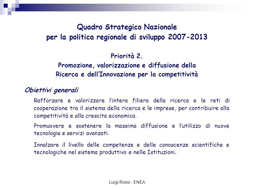 Luigi Rossi - ENEA Quadro Strategico Nazionale per la politica regionale di sviluppo 2007-2013 Priorità 2.