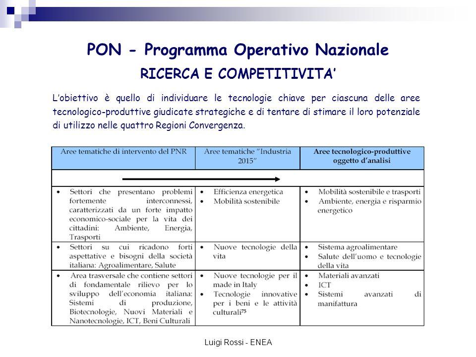 Luigi Rossi - ENEA PON - Programma Operativo Nazionale RICERCA E COMPETITIVITA Lobiettivo è quello di individuare le tecnologie chiave per ciascuna delle aree tecnologico-produttive giudicate strategiche e di tentare di stimare il loro potenziale di utilizzo nelle quattro Regioni Convergenza.