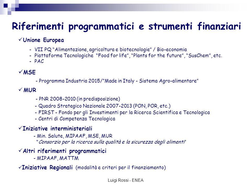Luigi Rossi - ENEA Riferimenti programmatici e strumenti finanziari Unione Europea -VII PQ Alimentazione, agricoltura e biotecnologie / Bio-economia -Piattaforme Tecnologiche Food for life, Plants for the future, SusChem, etc.