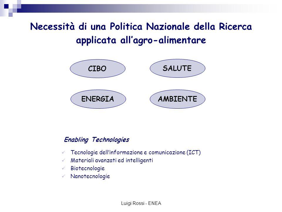 Luigi Rossi - ENEA Come incrementare in Italia la collaborazione Imprese/Università per lattivazione di Progetti FP7 Eliminare le attuali remore sui temi riservatezza e proprietà intellettuale con: accordi ad hoc previsti dal FP7 progetti di innovazione in area pre-competitiva supportare le imprese, in particolare le PMI, nelle complesse pratiche burocratiche
