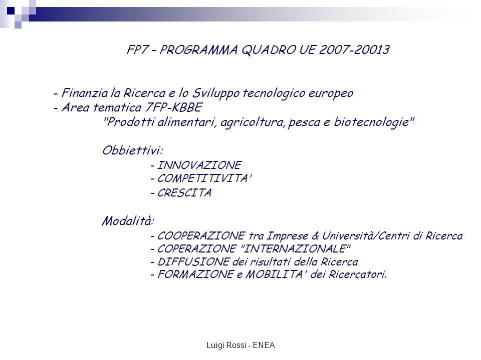 Luigi Rossi - ENEA FP7 – PROGRAMMA QUADRO UE 2007-20013 - Finanzia la Ricerca e lo Sviluppo tecnologico europeo - Area tematica 7FP-KBBE Prodotti alimentari, agricoltura, pesca e biotecnologie Obbiettivi: - INNOVAZIONE - COMPETITIVITA - CRESCITA Modalità: - COOPERAZIONE tra Imprese & Università/Centri di Ricerca - COPERAZIONE INTERNAZIONALE - DIFFUSIONE dei risultati della Ricerca - FORMAZIONE e MOBILITA dei Ricercatori.