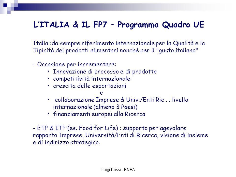 Luigi Rossi - ENEA LITALIA & IL FP7 – Programma Quadro UE Italia :da sempre riferimento internazionale per la Qualità e la Tipicità dei prodotti alimentari nonchè per il gusto italiano - Occasione per incrementare: Innovazione di processo e di prodotto competitività internazionale crescita delle esportazioni e collaborazione Imprese & Univ./Enti Ric..