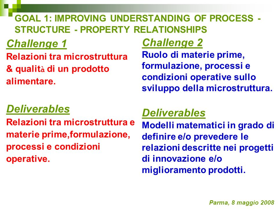 GOAL 2.IMPROVING PROCESS AND PACKAGING DESIGN AND PROCESS CONTROL.