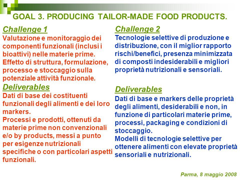 GOAL 3. PRODUCING TAILOR-MADE FOOD PRODUCTS. Challenge 1 Valutazione e monitoraggio dei componenti funzionali (inclusi i bioattivi) nelle materie prim