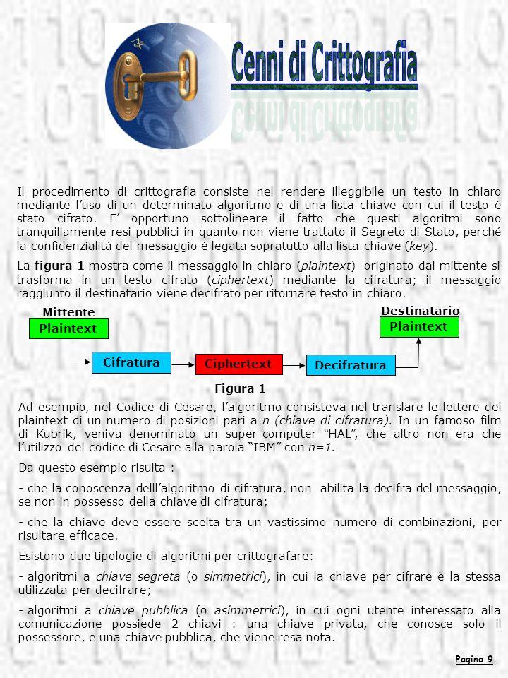 Pagina 9 Il procedimento di crittografia consiste nel rendere illeggibile un testo in chiaro mediante luso di un determinato algoritmo e di una lista