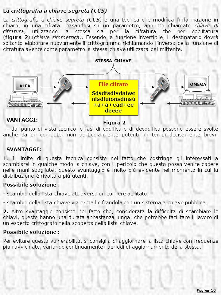 Pagina 10 La crittografia a chiave segreta (CCS) La crittografia a chiave segreta (CCS) è una tecnica che modifica l'informazione in chiaro, in una ci