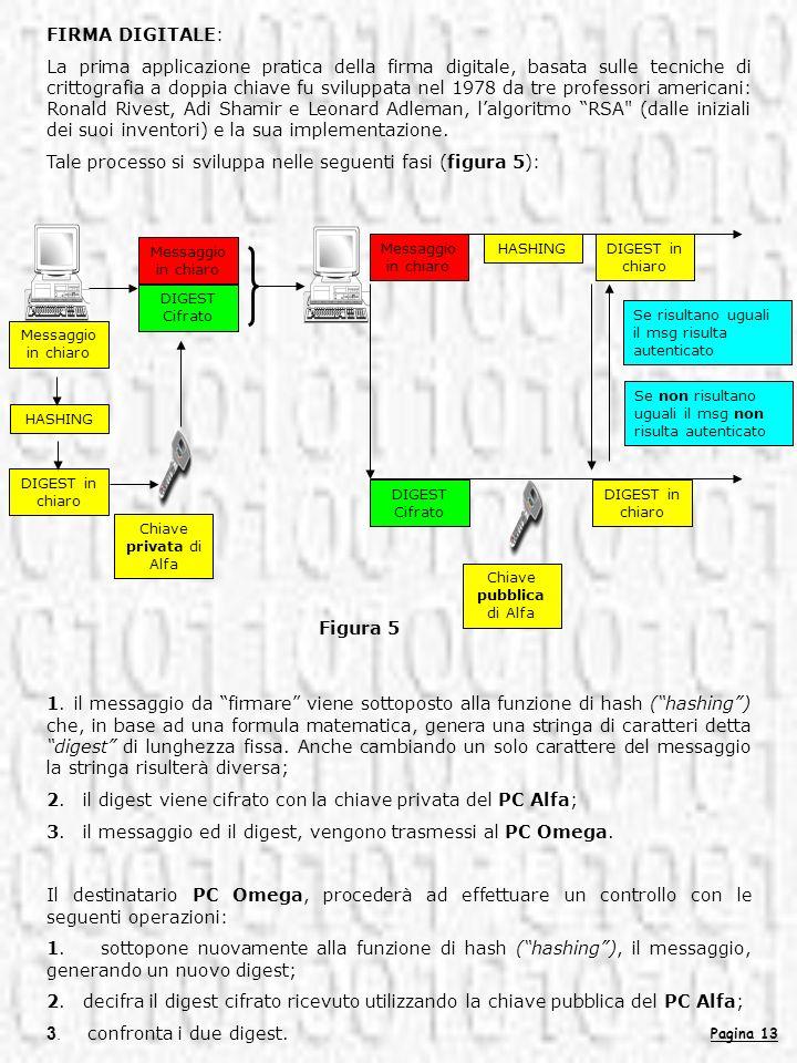 Pagina 13 FIRMA DIGITALE: La prima applicazione pratica della firma digitale, basata sulle tecniche di crittografia a doppia chiave fu sviluppata nel