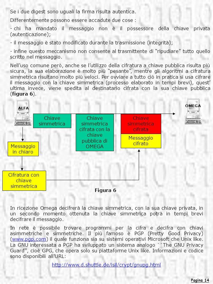 Pagina 14 Se i due digest sono uguali la firma risulta autentica. Differentemente possono essere accadute due cose : - chi ha mandato il messaggio non