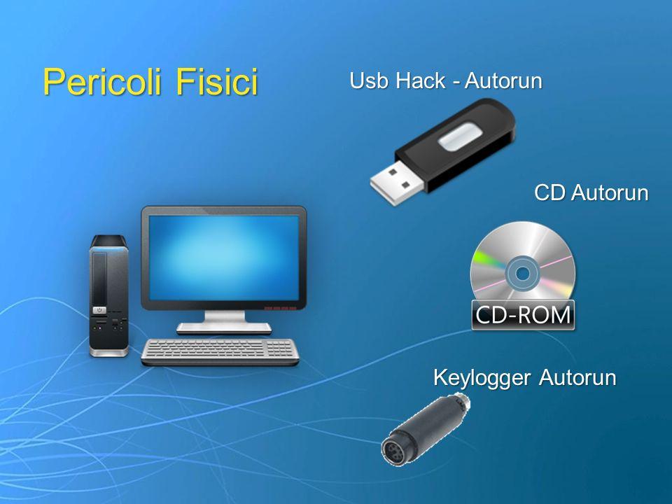 Pericoli Fisici Usb Hack - Autorun CD Autorun Keylogger Autorun