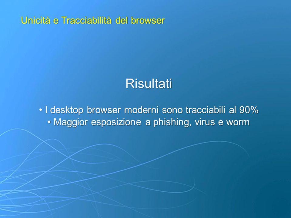 Unicità e Tracciabilità del browser Risultati I desktop browser moderni sono tracciabili al 90% I desktop browser moderni sono tracciabili al 90% Magg