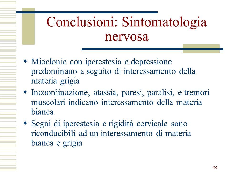 59 Conclusioni: Sintomatologia nervosa Mioclonie con iperestesia e depressione predominano a seguito di interessamento della materia grigia Incoordina