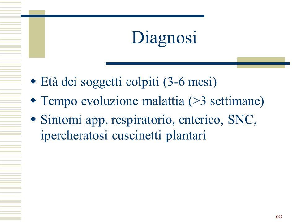 68 Diagnosi Età dei soggetti colpiti (3-6 mesi) Tempo evoluzione malattia (>3 settimane) Sintomi app. respiratorio, enterico, SNC, ipercheratosi cusci