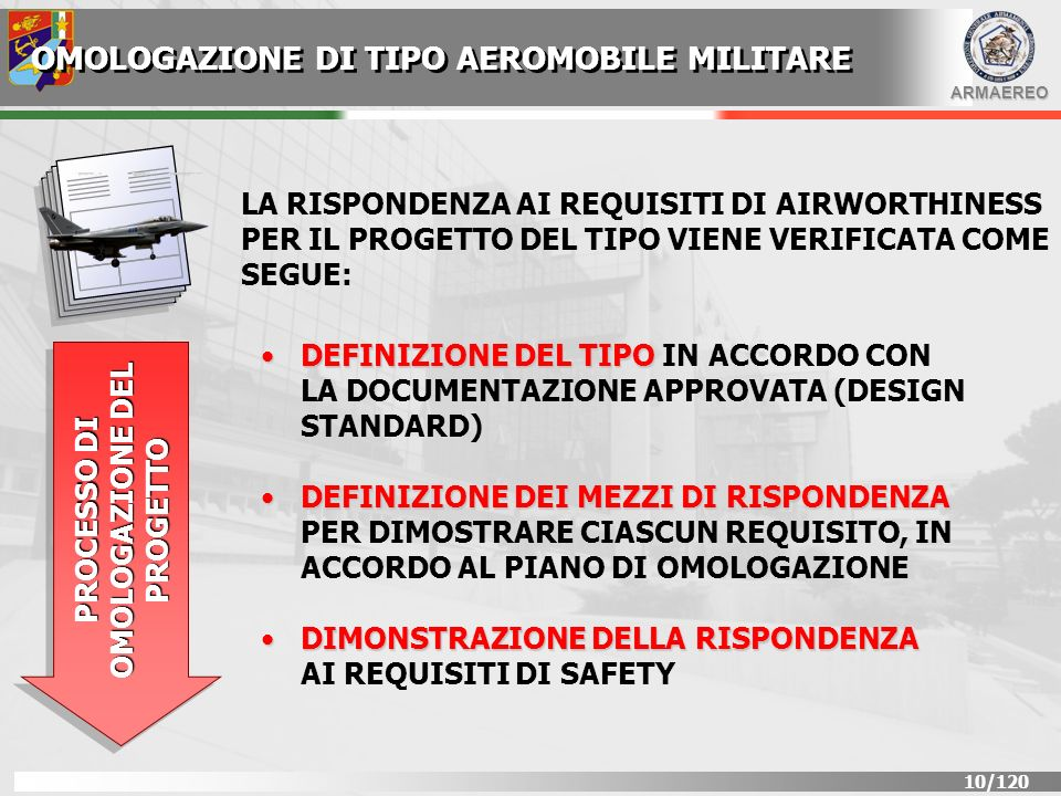 ARMAEREO 11/120 DOCS La documentazione necessaria (disegni, specifiche, test reports, ecc.) necessaria a definire la configurazione e le caratteristiche di progetto dellaeromobile ed a dimostrarne la rispondenza ai requisiti di aeronavigabilità.