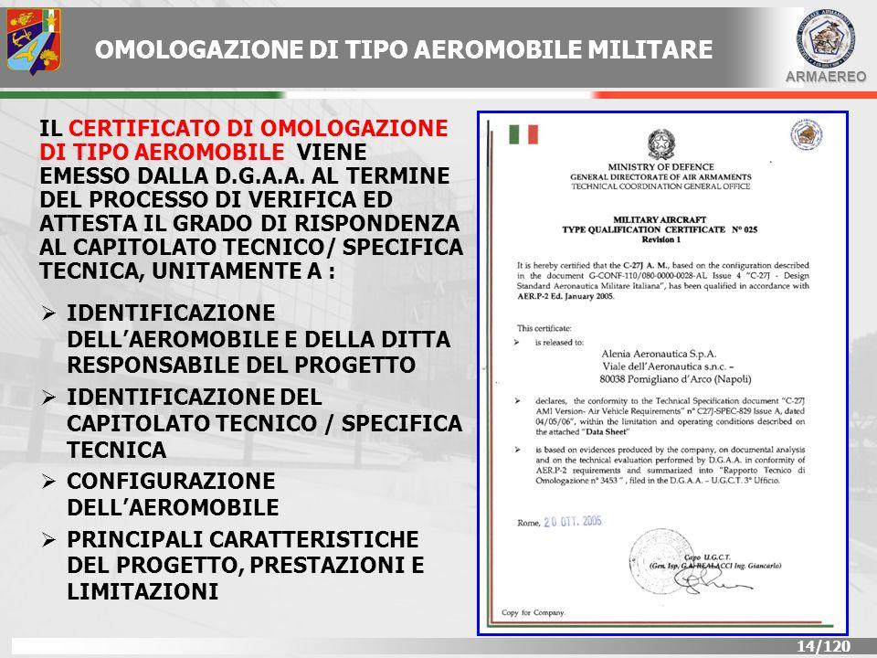 ARMAEREO 15/120 TECHNICAL DATA SHEET LALLEGATO TECNICO AL CERTIFICATO DI OMOLOGAZIONE DI TIPO DEFINISCE LE PRINCIPALI CARATTERISTICHE, PRESTAZIONI E LIMITAZIONI DELLAEROMOBILE CONFIGURATO SECONDO QUANTO DESCRITTO NEL DESIGN CONFIGURATION DOCUMENT E PROGETTATO A FRONTE DEI REQUISITI TECNICI CONCORDATI CONTRATTUALMENTE NEL CAPITOLATO TECNICO/SPECIFICA TECNICA