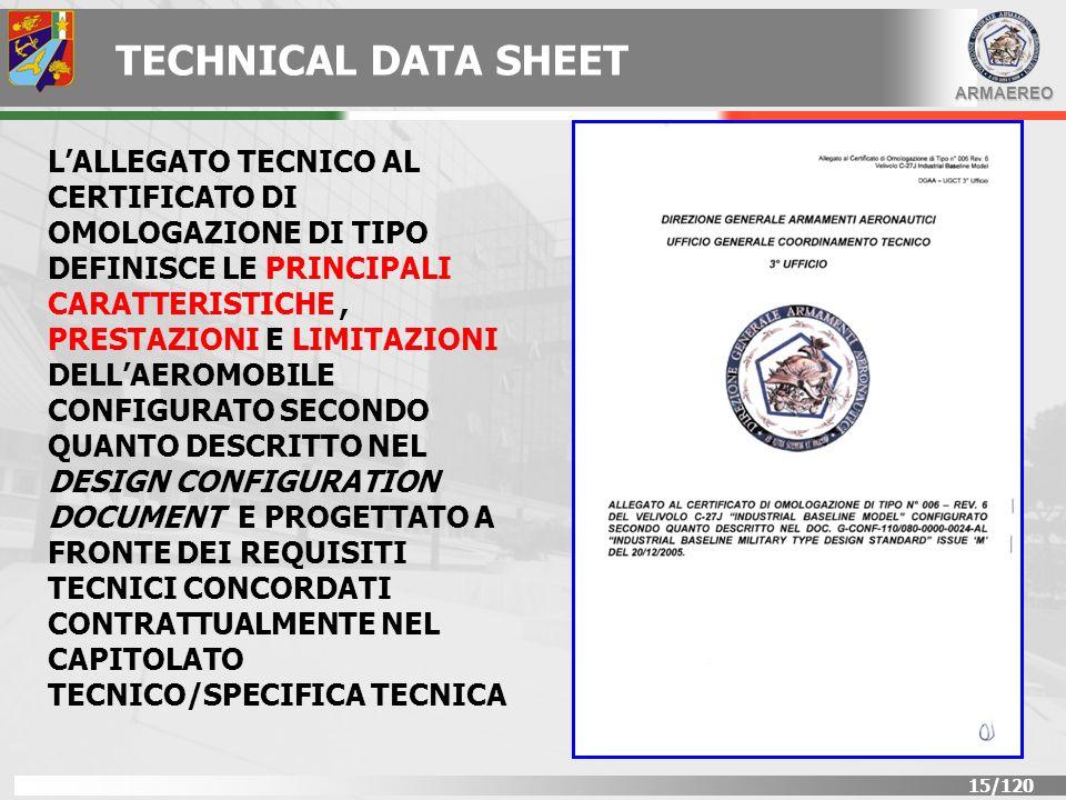 ARMAEREO 16/120 RAPPORTO TECNICO DI OMOLOGAZIONE IL RAPPORTO TECNICO DI OMOLOGAZIONE (DOCUMENTO INTERNO DELLA DGAA), CONTIENE LA SINTESI DELLE VALUTAZIONI EFFETTUATE E LELENCO DELLA DOCUMENTAZIONE DI RIFERIMENTO PER IL PROCESSO DI OMOLOGAZIONE (CAPITOLATO TECNICO, PIANO DI OMOLOGAZIONE, RELAZIONI DI QUALIFICA, ECC.)