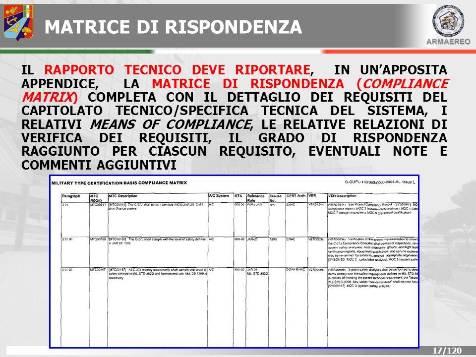ARMAEREO 18/120 ITALIAN MINISTRY OF DEFENCE DGAA – DIREZIONE GENERALE DEGLI ARMAMENTI AERONAUTICI (AIR ARMAMENTS GENERAL DIRECTORATE) GRAZIE PER LATTENZIONE