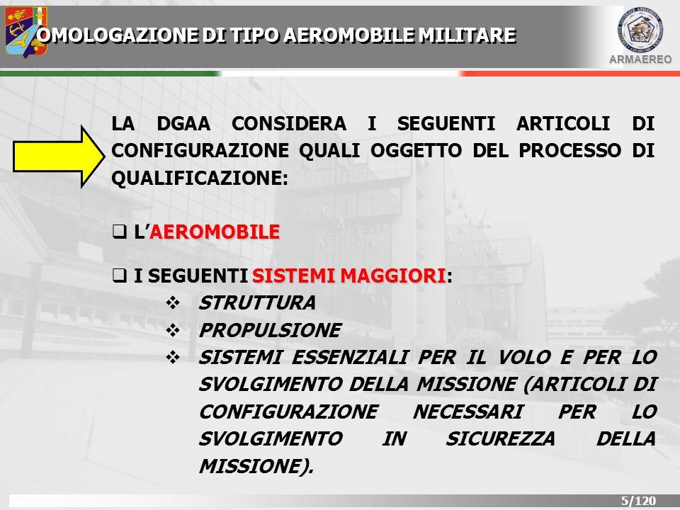 ARMAEREO 6/120 STRUTTURA STRUTTURA PROPULSIONE PROPULSIONE SISTEMI ESSENZIALI PER LO SVOLGIMENTO DEL VOLO E DELLA MISSIONE SISTEMI ESSENZIALI PER LO SVOLGIMENTO DEL VOLO E DELLA MISSIONE Aero-structure: aircraft structure (fuselage, airfoil surfaces, engine integration, external loads integration); landing gear; flight control system (control surfaces and actuators); rotor or propeller system, power drive system.