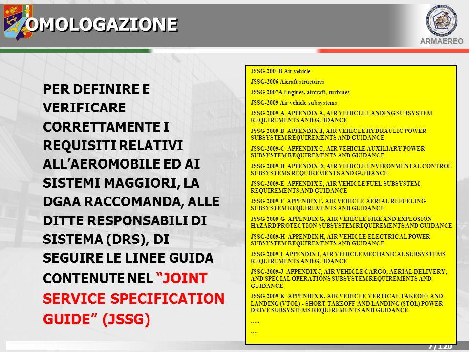 ARMAEREO 8/120 MIL-HDBK-516B MIL-HDBK-516B (CRITERI PER LA CERTIFICAZIONE DELLAERONAVIGABIULITA) LA MIL-HDBK-516B FORNISCE UNA LISTA COMPLETA DI REGOLE E LINEE GUIDA APPLICABILI AI PROCESSI DI OMOLOGAZIONE APPLICABILI SIA AL MONDO MILITARE CHE CIVILE.