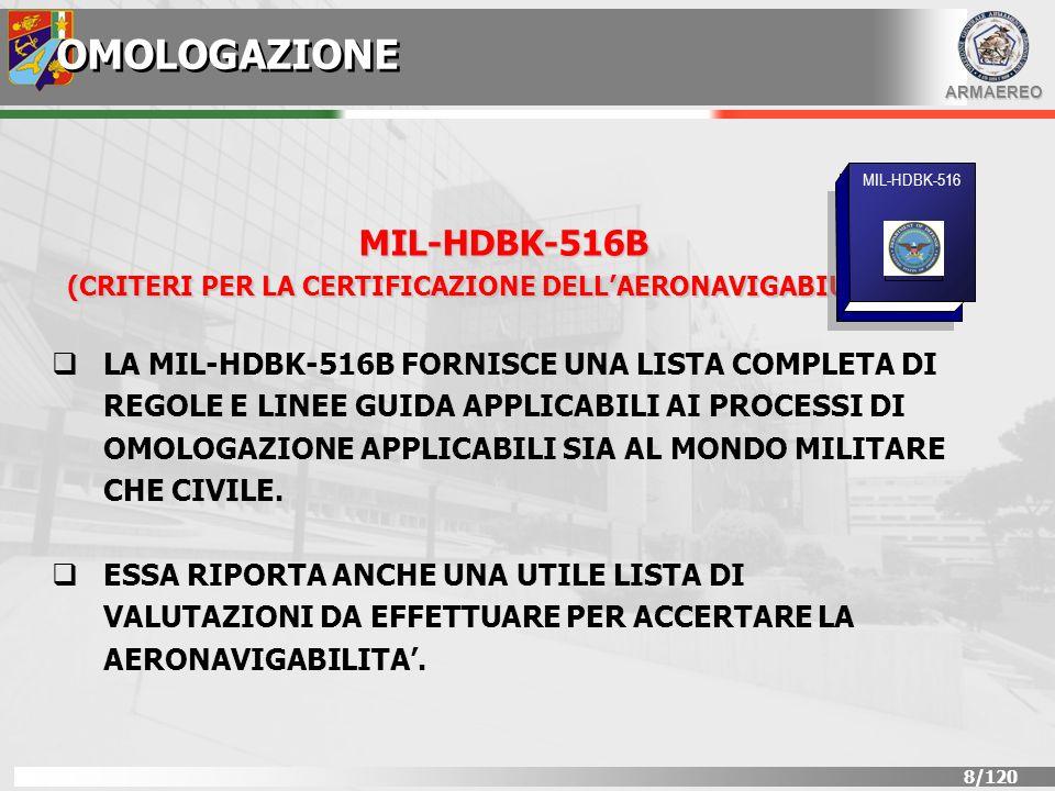 ARMAEREO 9/120 OMOLOGAZIONE DI TIPO AEROMOBILE MILITARE RISPONDENZA DEL PROGETTO CON I REQUISITI DI PRESTAZIONE ED AERONAVIGABILITA DELLA SPECIFICA CERTIFICATO DI TIPO AEROMOBILE MILITARE REQUISITI DI AERONAVIGABILI TA REQUISITI DI PRESTAZIONE REQUISITI DI COMPATIBILITA DELLAGE CON LAEROMOBILE OMOLOGAGIONE DI TIPO AEROMOBILE MILITARE PROCESSO + CERTIFICATO DI OMOLOGAZIONE MOTORE ED ELICA