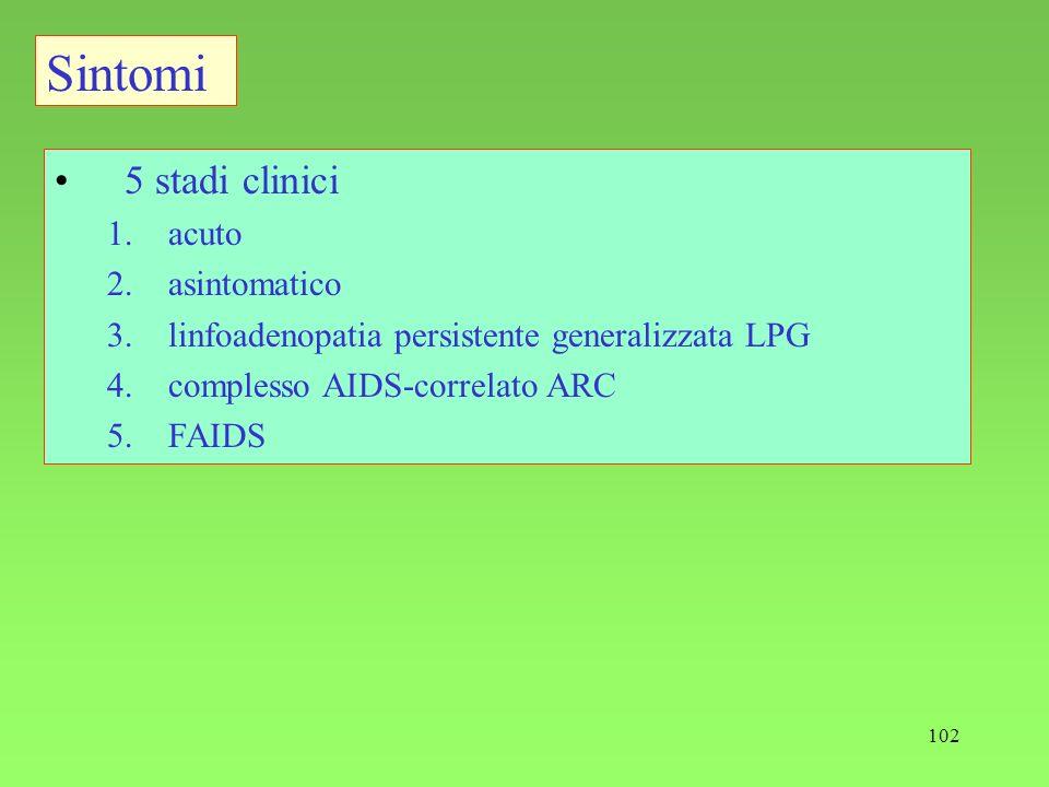102 Sintomi 5 stadi clinici 1.acuto 2.asintomatico 3.linfoadenopatia persistente generalizzata LPG 4.complesso AIDS-correlato ARC 5.FAIDS