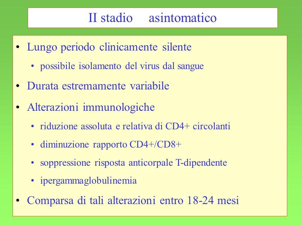 104 II stadioasintomatico Lungo periodo clinicamente silente possibile isolamento del virus dal sangue Durata estremamente variabile Alterazioni immun