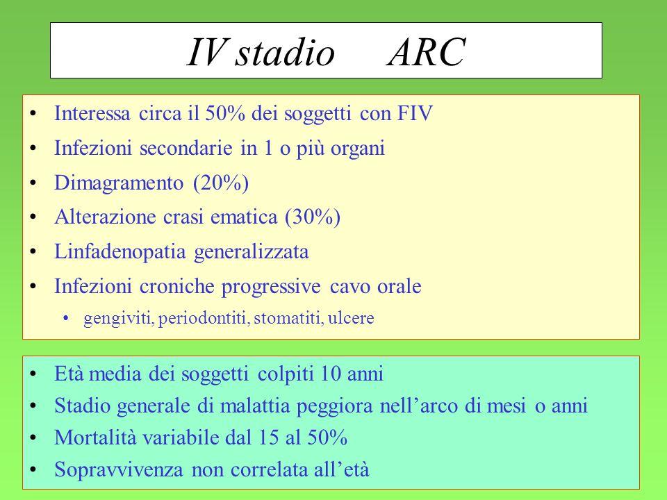 106 IV stadioARC Interessa circa il 50% dei soggetti con FIV Infezioni secondarie in 1 o più organi Dimagramento (20%) Alterazione crasi ematica (30%)