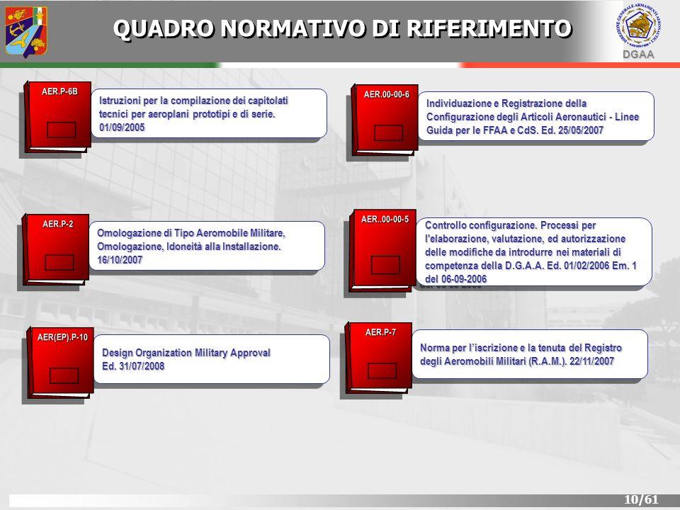 DGAA 10/61 Controllo configurazione. Processi per l'elaborazione, valutazione, ed autorizzazione delle modifiche da introdurre nei materiali di compet