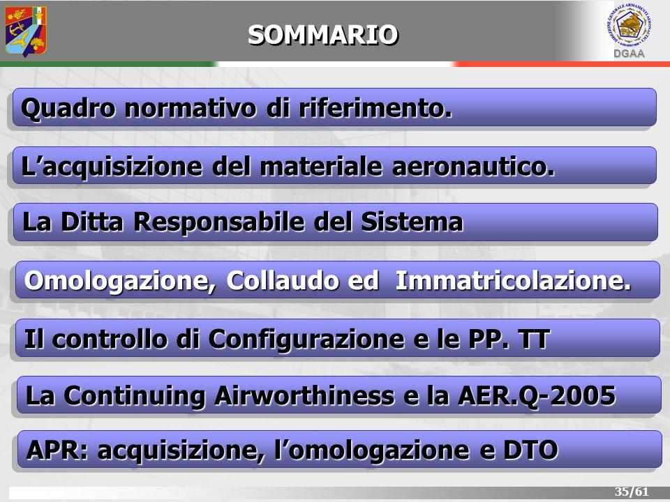 DGAA 35/61 SOMMARIO Lacquisizione del materiale aeronautico. Quadro normativo di riferimento. La Ditta Responsabile del Sistema Il controllo di Config