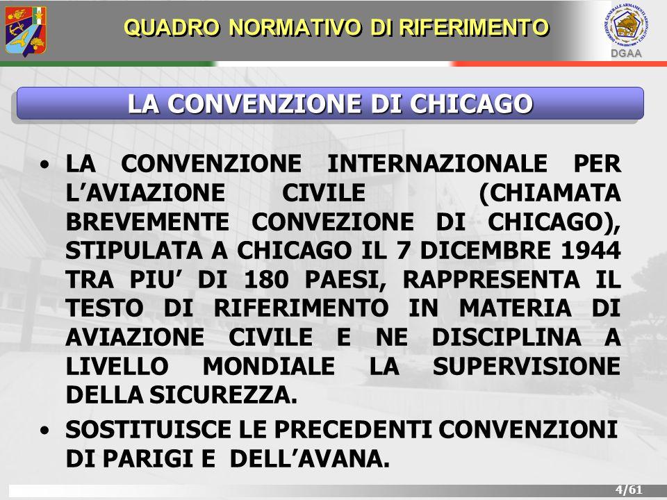DGAA 5/61 LA CONVENZIONE DI CHICAGO LArticolo 3.a esclude gli AEROMOBILI DI STATO dalla Convenzione.
