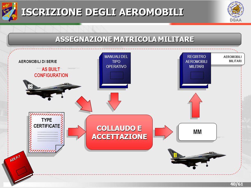 DGAA 40/61 AER.P-7 AEROMOBILI MILITARI AEROMOBILI MILITARI MANUALI DEL TIPO OPERATIVO COLLAUDO E ACCETTAZIONE TYPE CERTIFICATE REGISTRO AEROMOBILI MIL
