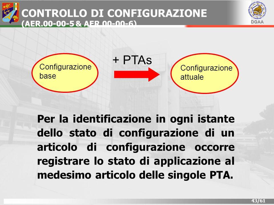 DGAA 43/61 Per la identificazione in ogni istante dello stato di configurazione di un articolo di configurazione occorre registrare lo stato di applic