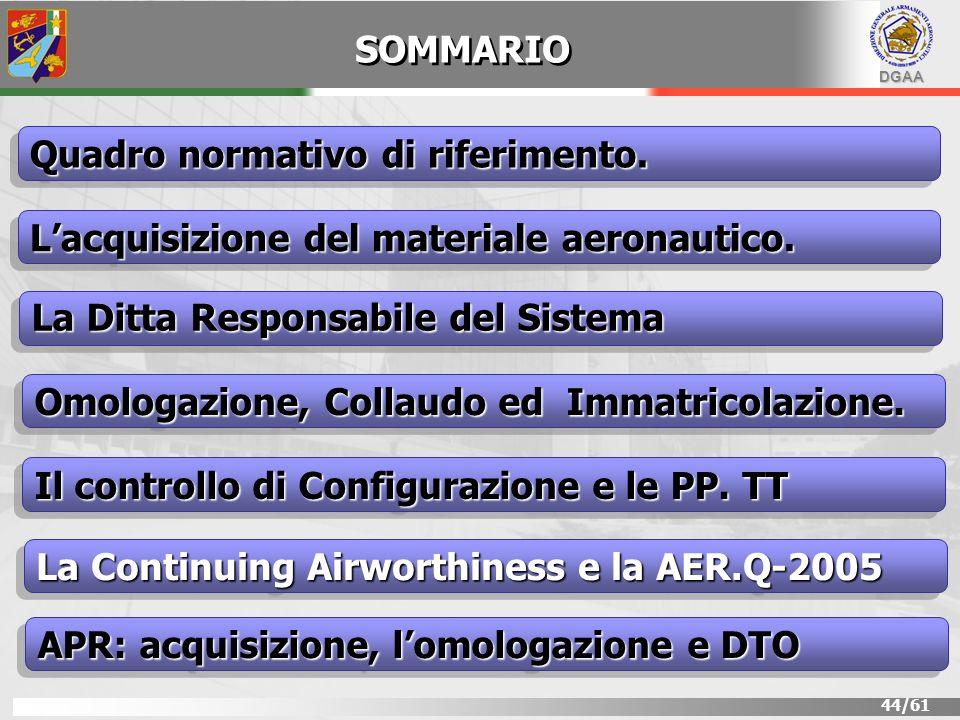 DGAA 44/61 SOMMARIO Lacquisizione del materiale aeronautico. Quadro normativo di riferimento. La Ditta Responsabile del Sistema Il controllo di Config